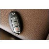 Chaveiros de chaves codificadas